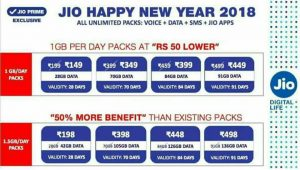 Jio Happy New Year 2018 Offer Launched: Get 2GB per day at Rs299