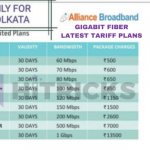 Alliance Broadband Gigabit Fiber New Tariff Plans wef April 2018